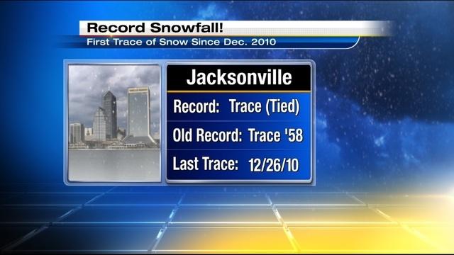 Jacksonville Snowfall