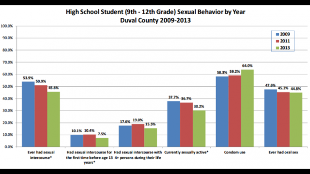 HighSchoolSexualBehavior-PNG.png_25309590