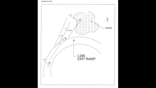 FHP diagram of crash into pond