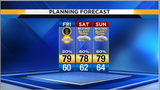 Weekend threat diminishes as morning sprinkles give way to sunshine