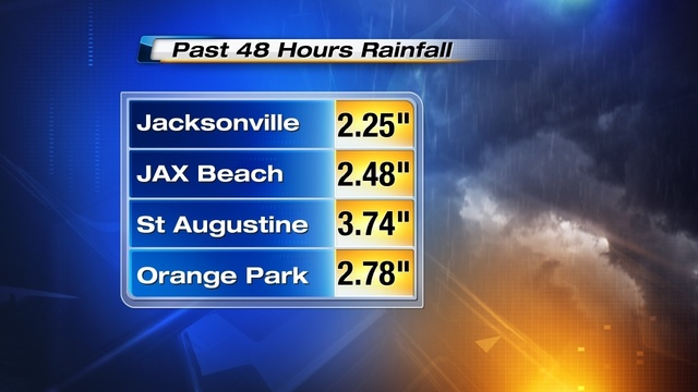 48 hour rainfall totals