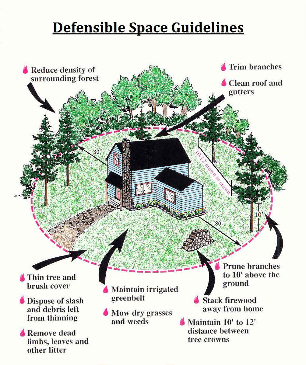 Don 39 t burn debris officials say for Building a defensible home
