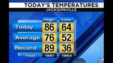 Near record highs with showers and isolated storms
