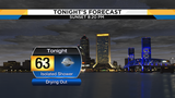 Isolated showers possible overnight- drying out