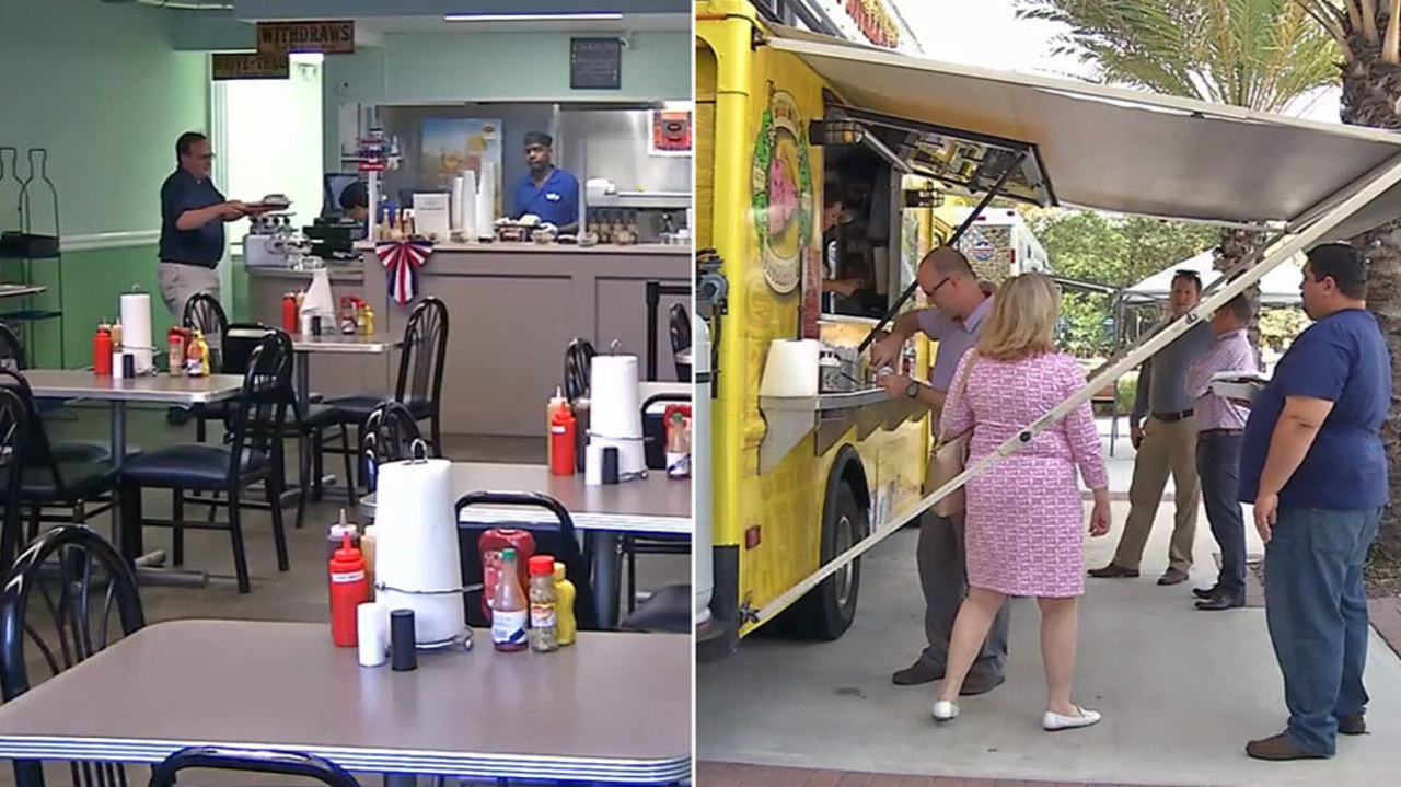 Food Truck Vs Restaurant