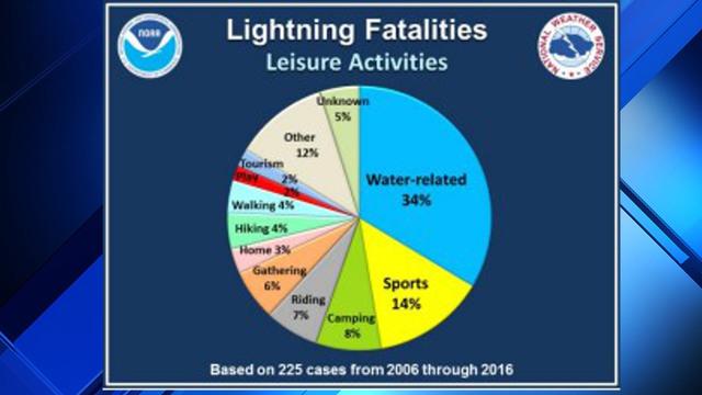 lightning2_1497875505251.jpg