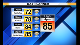 Scattered showers and inland storms