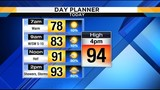 Hot with scattered showers and storms