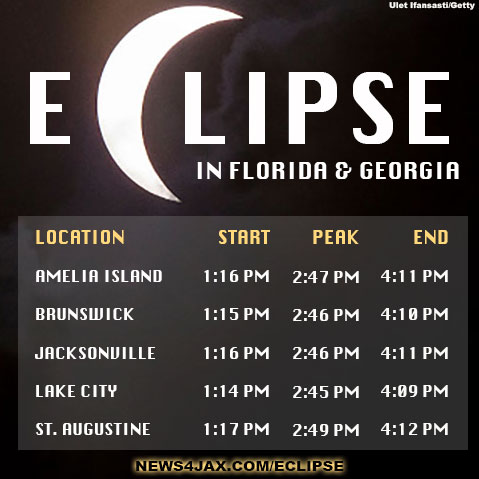 Eclipse viewing times