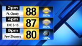 Partly cloudy, warm with a few showers