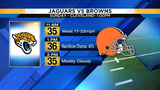 Sunday's Jaguars game could among top 20 coldest games