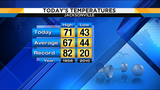 Seasonal morning temperatures then warmer