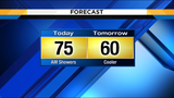Weather will change dramatically making this a turn-around-Tuesday