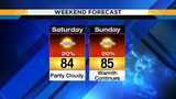 Partly sunny skies with low rain chances through weekend