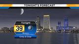 Chilliest night of the week tonight, patchy inland frost possible