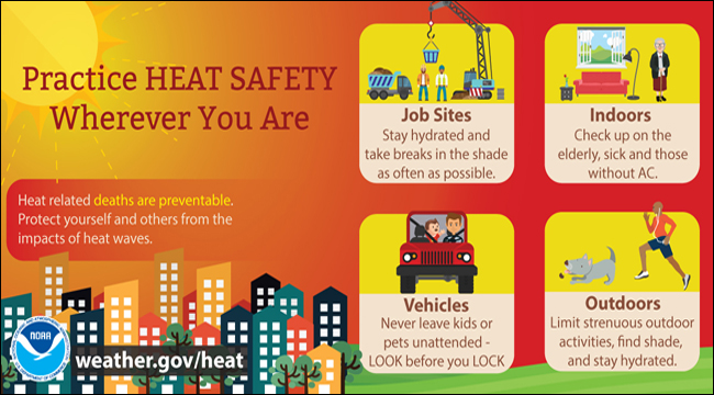 NWS heat safety infographic