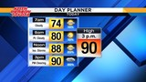 Hot, humid with isolated afternoon showers, storms