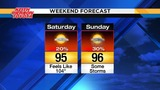 Near record-breaking temperatures expected today with lower rain chances