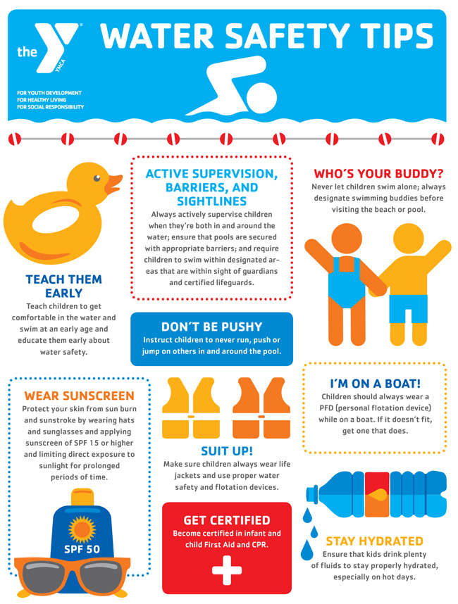 YMCA water safety infogram