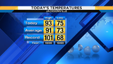 Partly cloudy and hot with isolated afternoon storms