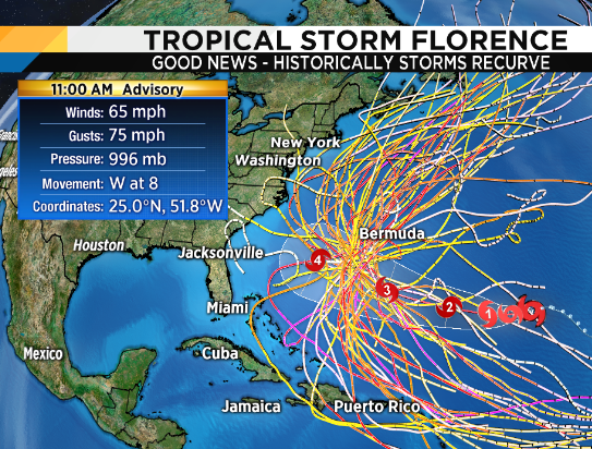Track major Hurricane Florence: Spaghetti models, forecast cone and satellite