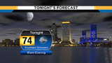 Steamy evening with a few storms late
