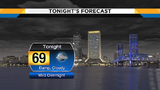 Showers dry up this evening, wet work week looms ahead
