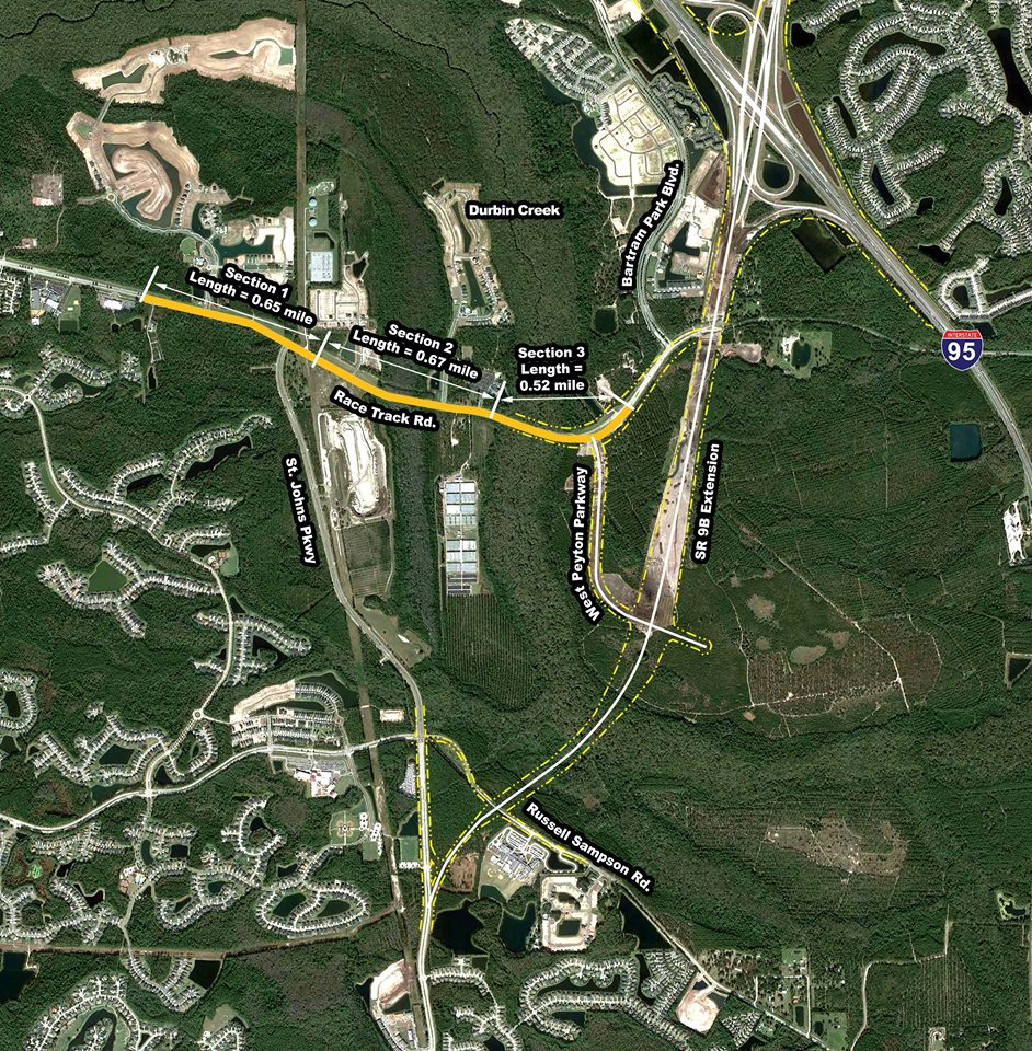 Race Track Road map
