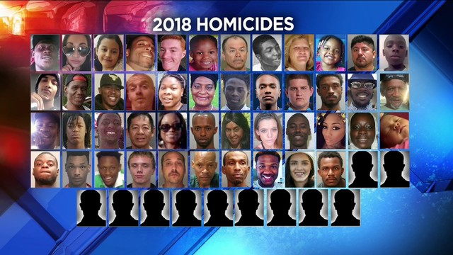 69 of murders this year in jacksonville remain unsolved