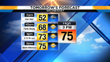 Wonderful Wednesday as temperatures will be there warmest until February