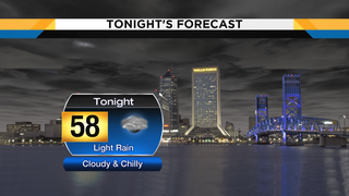Light rain, gusty winds, and chilly temperatures tonight