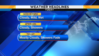 Jacksonville will wake-up to more damp, cloudy, cool conditions, but...