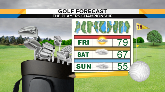 Forecast calls for cool, cloudy weekend for The Players