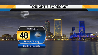 Chilly temperatures tonight, windy & cool Tuesday, Wednesday