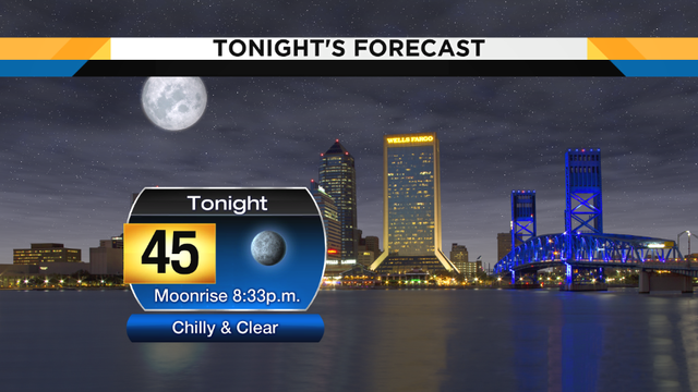 Mild, breezy afternoon turns chilly tonight