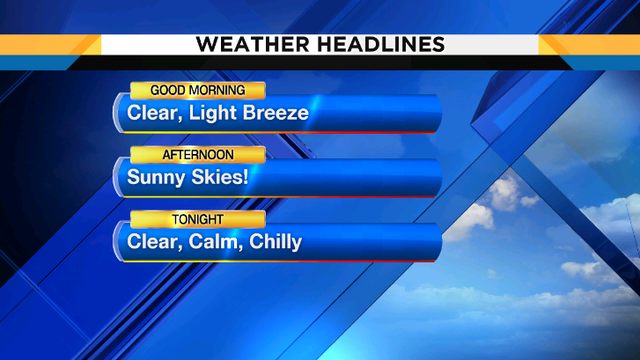 Heading into the weekend, it won't all be sunshine and warm daytime temperatures