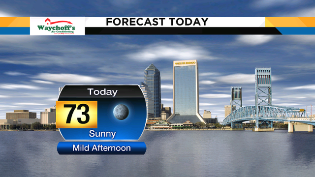 Sunny, mild Saturday and slightly warmer Sunday