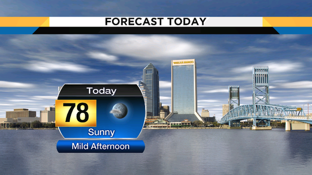 Cool start today, mild & sunny afternoon