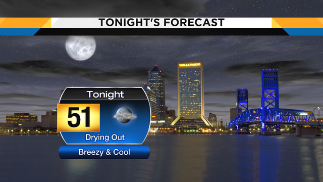 Rain pushes offshore this evening, windy cool night ahead