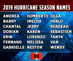 2018 hurricane names