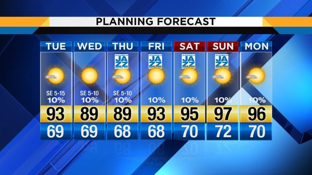 Heat doesn't really arrive until the Memorial Day weekend