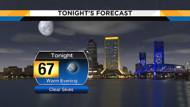 Warm evening with clear skies, weekend heat wave headed our way