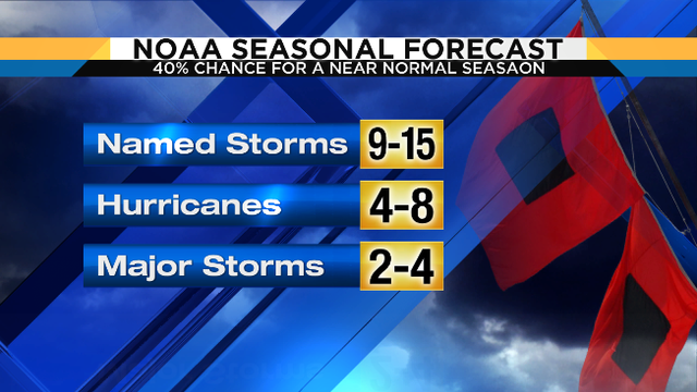 NOAA predicts 9 to 15 named tropical systems this season