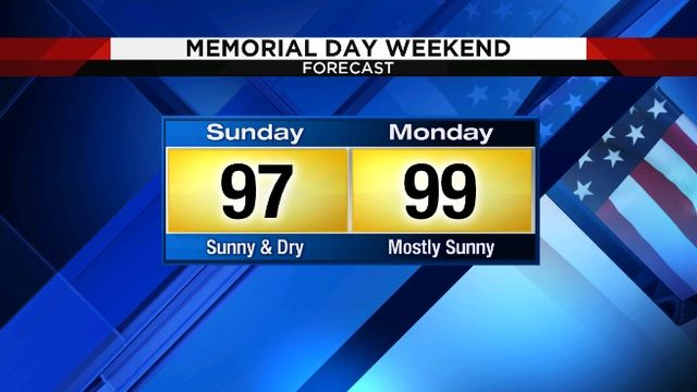 Extremely hot temperatures, sunny skies expected thru Memorial Day Weekend