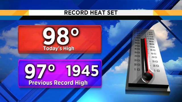 Record breaking afternoon heat slowly sinks into the 70s overnight