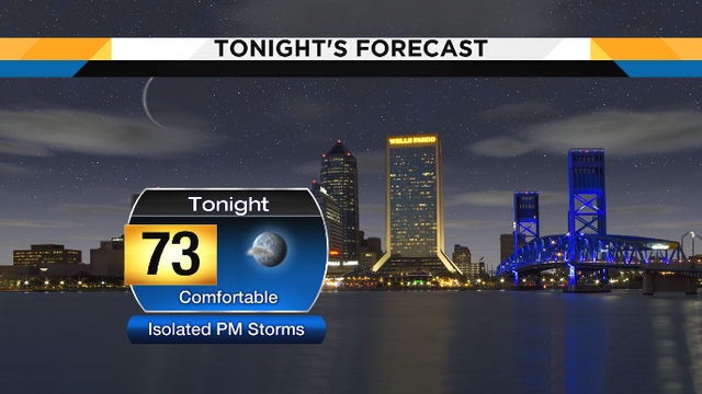Isolated storms, comfortable evening temperatures