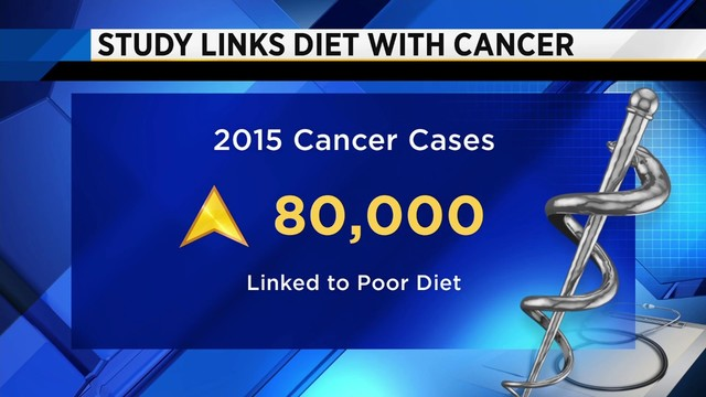 Your diet and your cancer risk