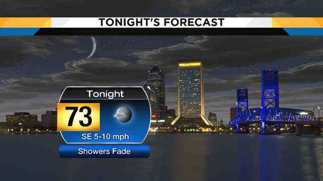 Isolated storms fade, skies clear overnight