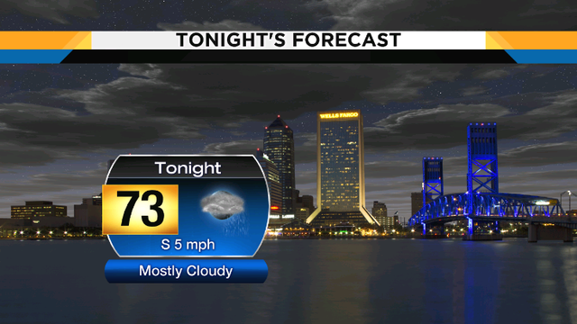 Isolated rain showers, storms possible into overnight hours