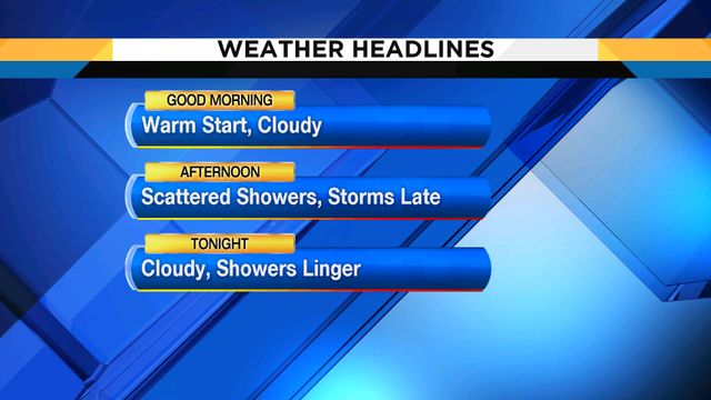 Storms remain active the next two afternoons